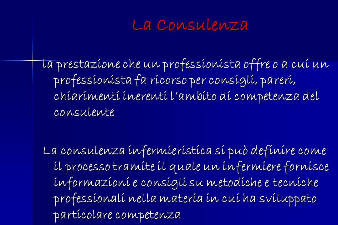 La Consulenza La Consulenza la prestazione che un professionista offre o a cui un professionista fa ricorso per consigli, pareri, chiarimenti inerenti