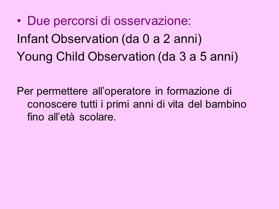 Due percorsi di osservazione: Infant Observation (da 0 a 2 anni) Young Child Observation (da 3 a 5 anni) Per permettere alloperatore in formazione di