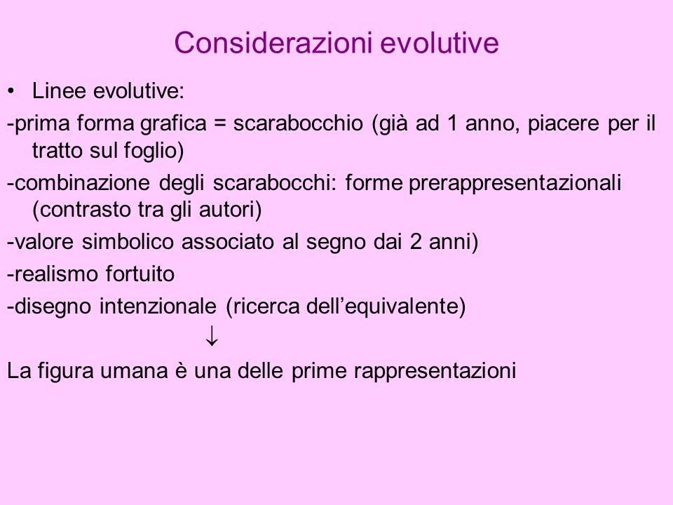 Considerazioni evolutive Linee evolutive: -prima forma grafica = scarabocchio (già ad 1 anno, piacere per il tratto sul foglio) -combinazione degli sc