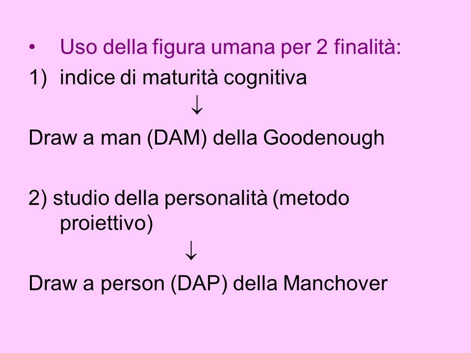 Uso della figura umana per 2 finalità: 1)indice di maturità cognitiva Draw a man (DAM) della Goodenough 2) studio della personalità (metodo proiettivo