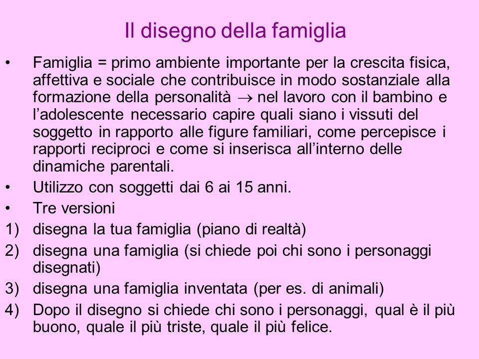 Il disegno della famiglia Famiglia = primo ambiente importante per la crescita fisica, affettiva e sociale che contribuisce in modo sostanziale alla f