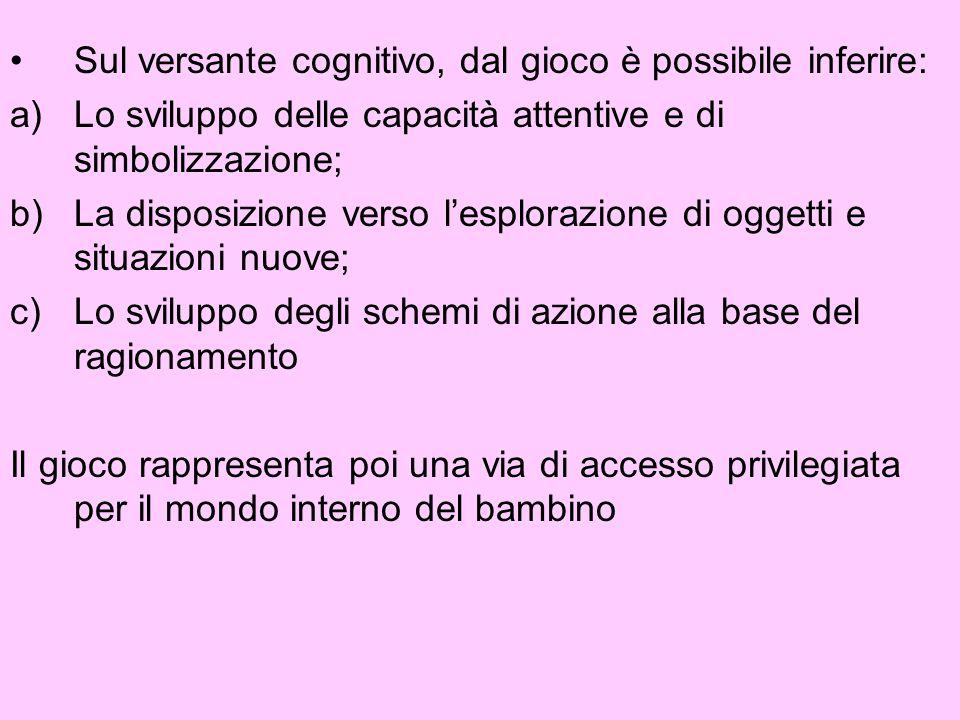 Sul versante cognitivo, dal gioco è possibile inferire: a)Lo sviluppo delle capacità attentive e di simbolizzazione; b)La disposizione verso lesploraz