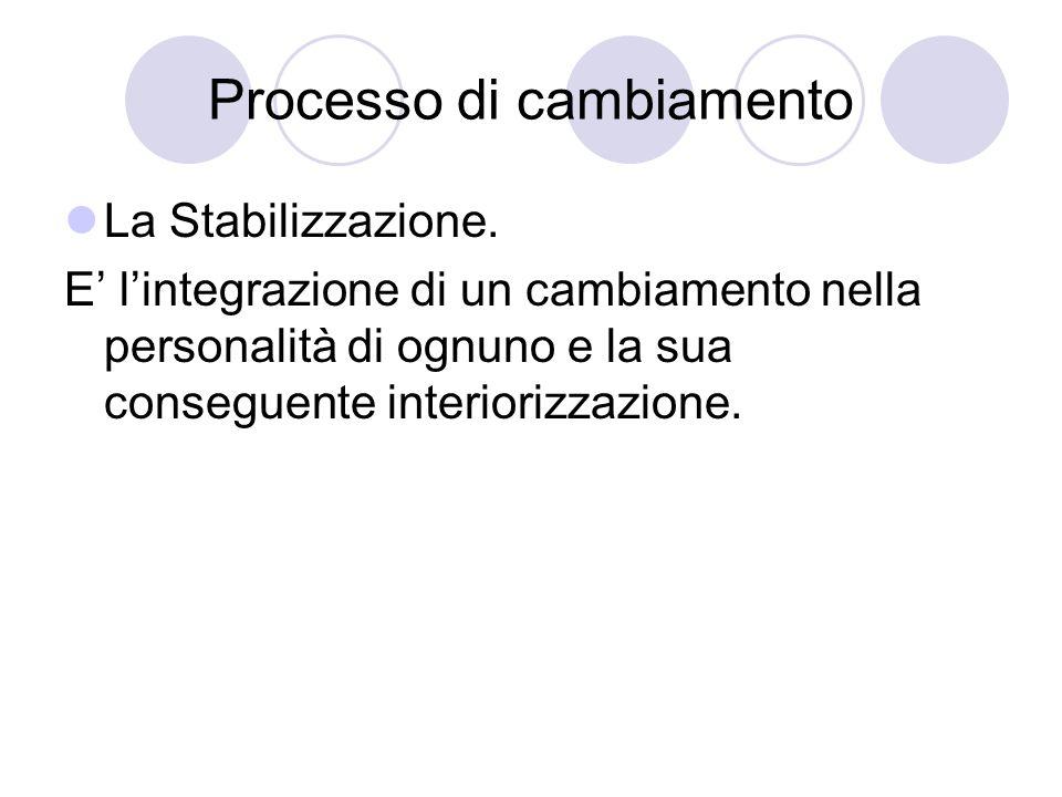 Processo di cambiamento La Stabilizzazione. E lintegrazione di un cambiamento nella personalità di ognuno e la sua conseguente interiorizzazione.