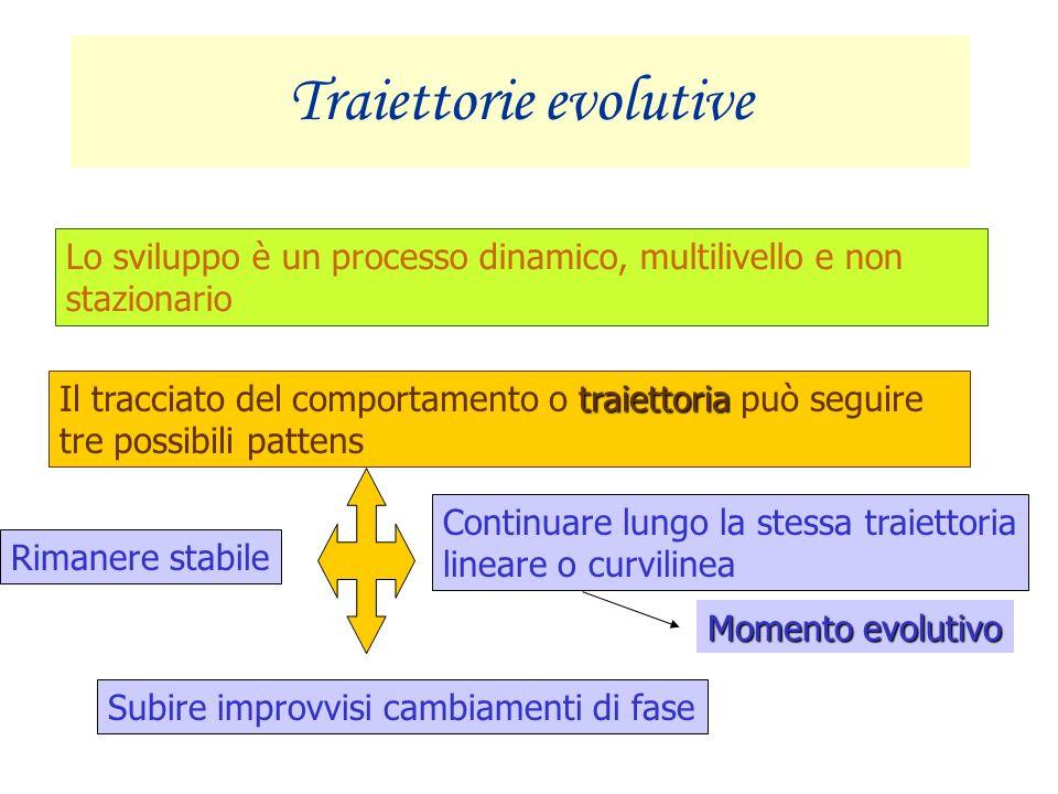 Cambiamenti di fase e stadi di sviluppo teorie stadiali si possono comprendere meglio gli elementi fondamentali dello sviluppo osservandoli come differenti aspetti qualitativi del comportamento.