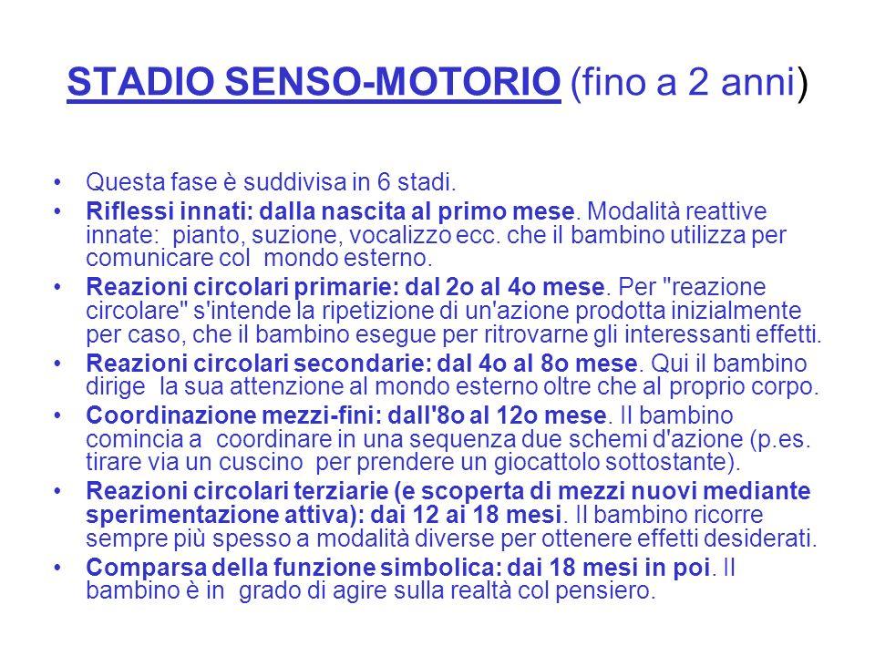 STADI DELLO SVILUPPO (PIAGET) SENSO MOTORIO (0 – 2 ANNI) PRE-CONCETTUALE (2- 4 ANNI) PENSIERO INTUITIVO (4 – 7 ANNI) OPERATIVO CONCRETO (7 -11 ANNI) O