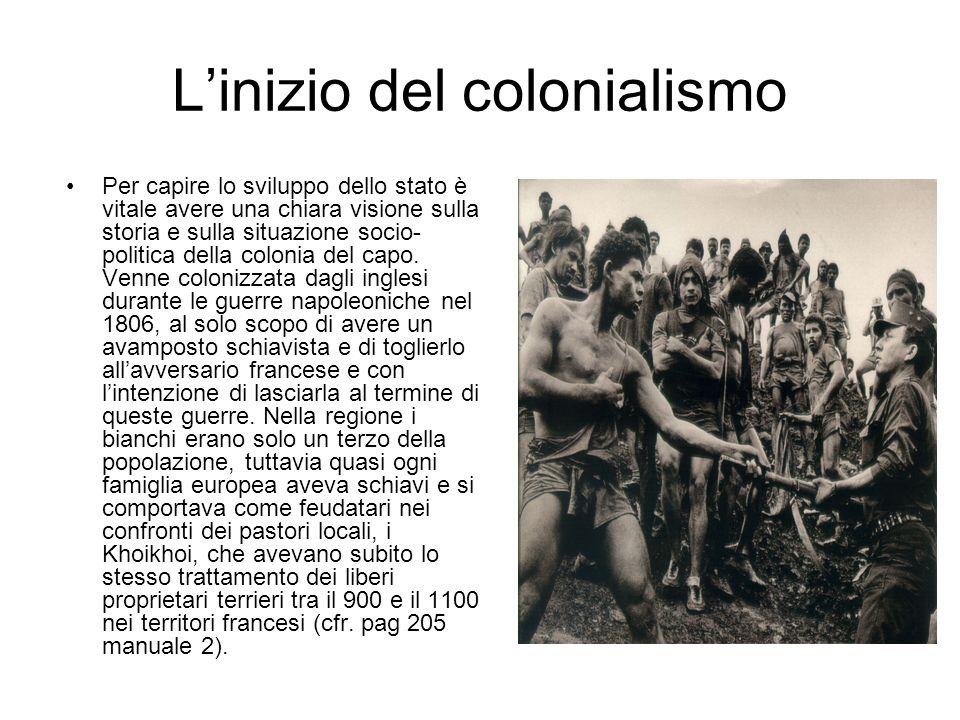 Linizio del colonialismo Per capire lo sviluppo dello stato è vitale avere una chiara visione sulla storia e sulla situazione socio- politica della co