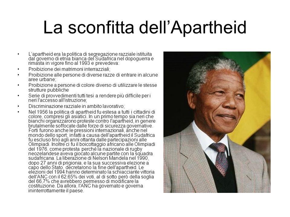 La sconfitta dellApartheid Lapartheid era la politica di segregazione razziale istituita dal governo di etnìa bianca del Sudafrica nel dopoguerra e ri