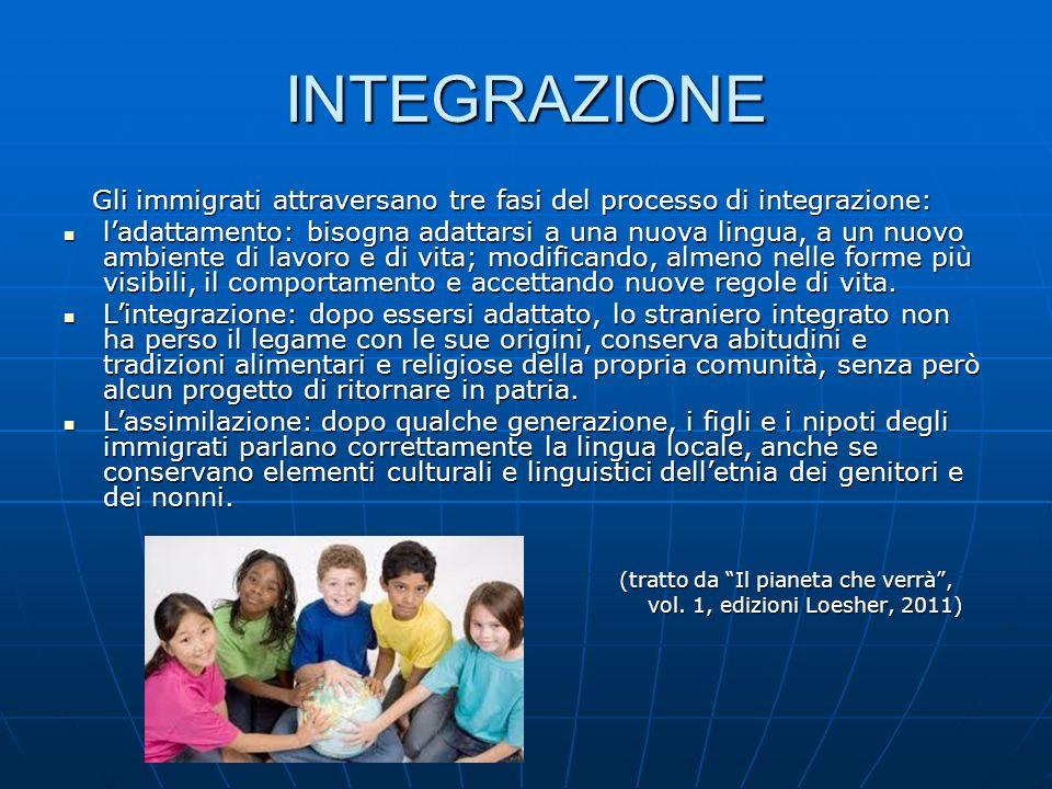 INTEGRAZIONE Gli immigrati attraversano tre fasi del processo di integrazione: Gli immigrati attraversano tre fasi del processo di integrazione: ladat