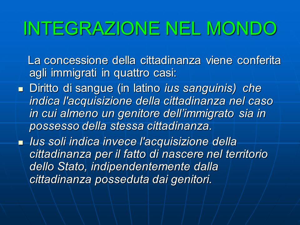 INTEGRAZIONE NEL MONDO La concessione della cittadinanza viene conferita agli immigrati in quattro casi: La concessione della cittadinanza viene confe