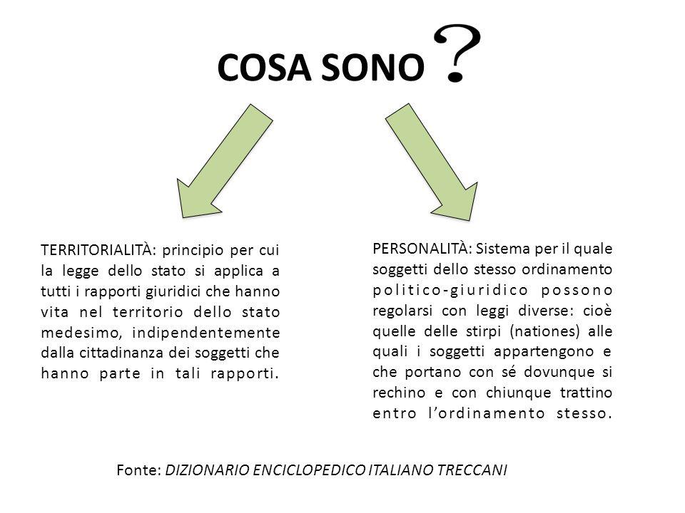 COSA SONO TERRITORIALITÀ: principio per cui la legge dello stato si applica a tutti i rapporti giuridici che hanno vita nel territorio dello stato med
