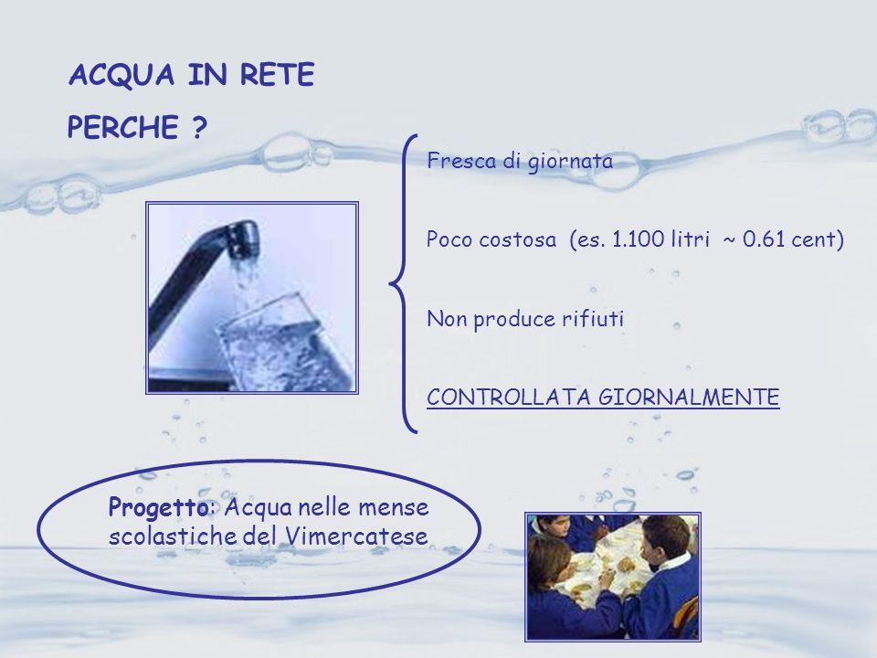 Fresca di giornata Poco costosa (es. 1.100 litri ~ 0.61 cent) Non produce rifiuti CONTROLLATA GIORNALMENTE ACQUA IN RETE PERCHE ? Progetto: Acqua nell