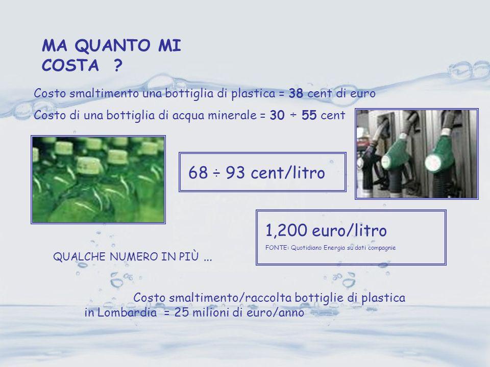 Costo smaltimento una bottiglia di plastica = 38 cent di euro Costo di una bottiglia di acqua minerale = 30 ÷ 55 cent MA QUANTO MI COSTA ? Costo smalt