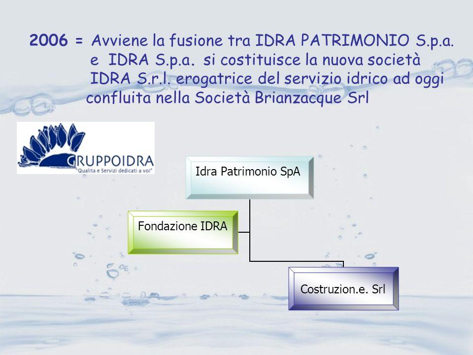 2006 = Avviene la fusione tra IDRA PATRIMONIO S.p.a. e IDRA S.p.a. si costituisce la nuova società IDRA S.r.l. erogatrice del servizio idrico ad oggi