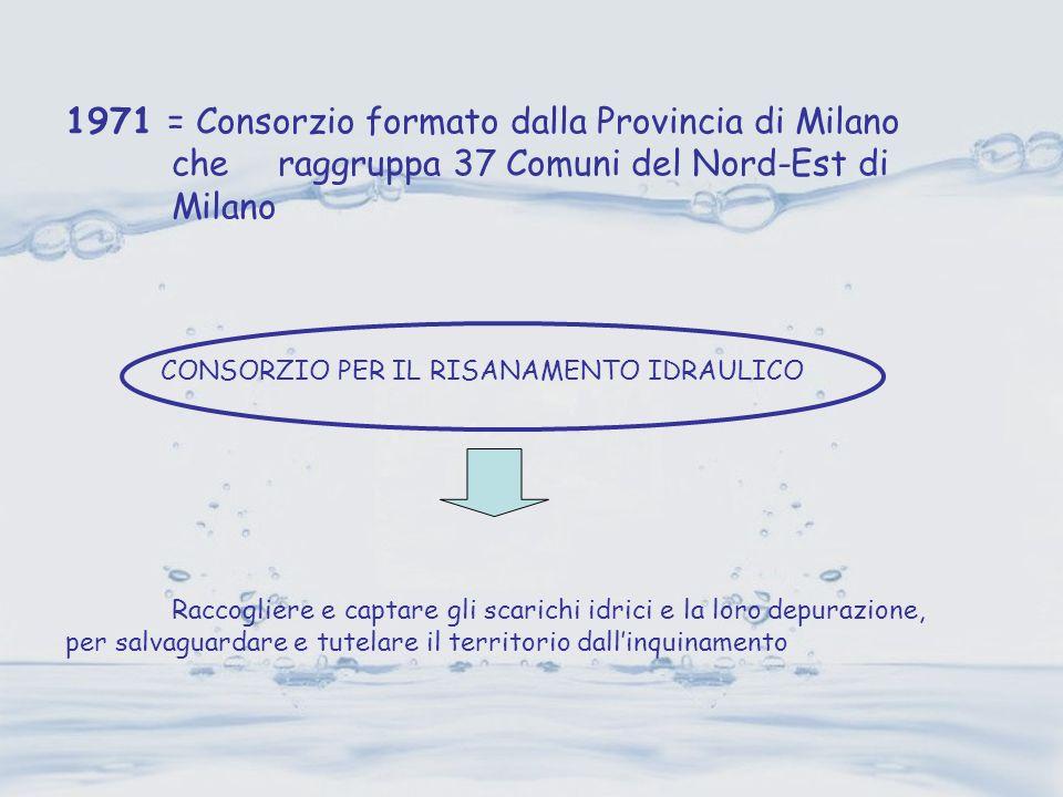 1971 = Consorzio formato dalla Provincia di Milano che raggruppa 37 Comuni del Nord-Est di Milano CONSORZIO PER IL RISANAMENTO IDRAULICO Raccogliere e