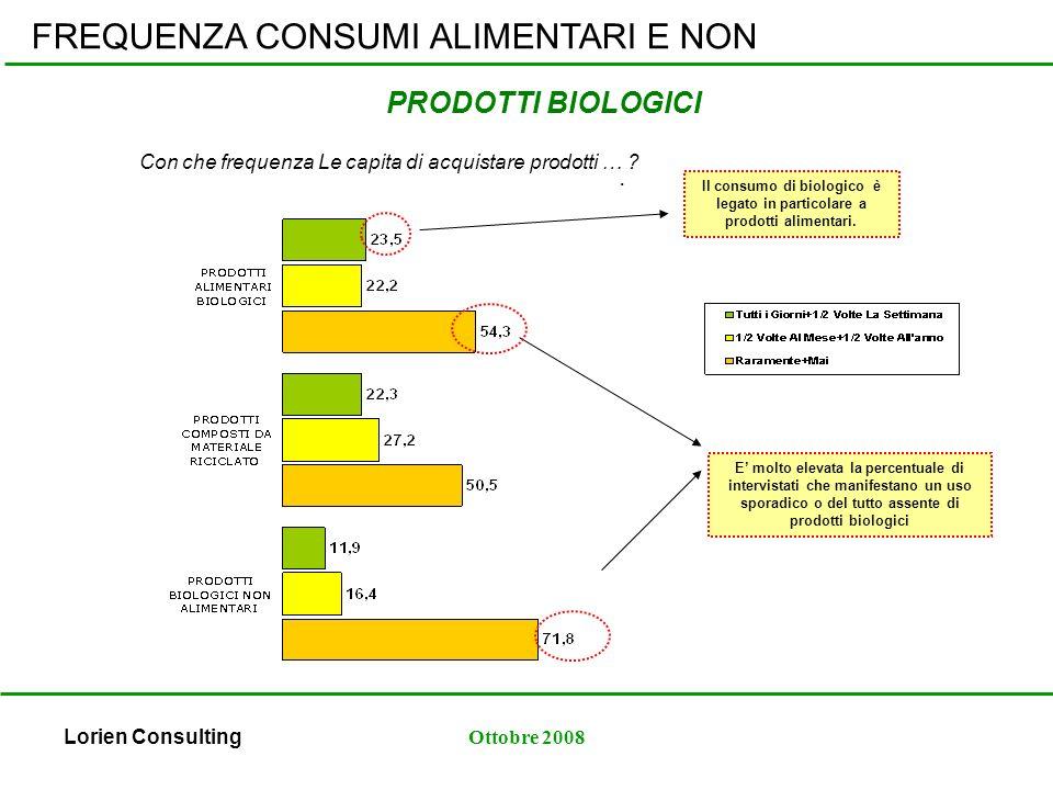 Lorien ConsultingOttobre 2008 FREQUENZA CONSUMI ALIMENTARI E NON Con che frequenza Le capita di acquistare prodotti … .