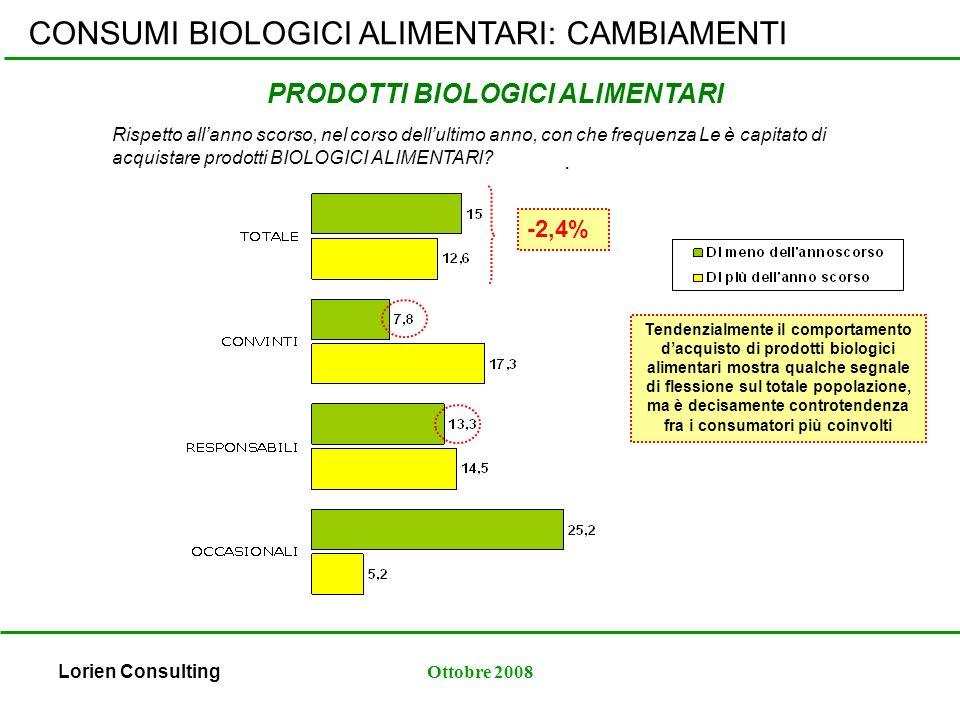 Lorien ConsultingOttobre 2008 CONSUMI BIOLOGICI ALIMENTARI: CAMBIAMENTI.