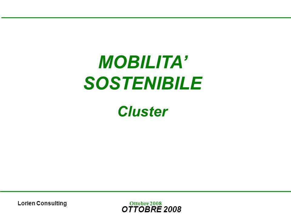 Lorien ConsultingOttobre 2008 MOBILITA SOSTENIBILE Cluster OTTOBRE 2008