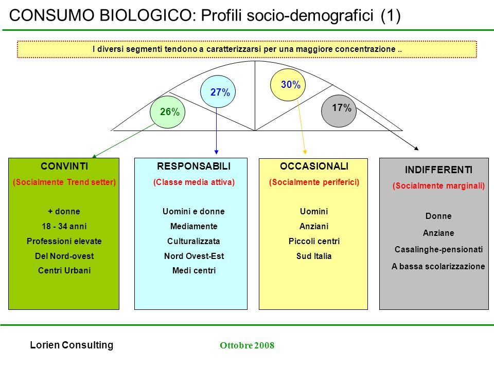 Lorien ConsultingOttobre 2008 CONSUMO BIOLOGICO: Profili socio-demografici (1) I diversi segmenti tendono a caratterizzarsi per una maggiore concentrazione..