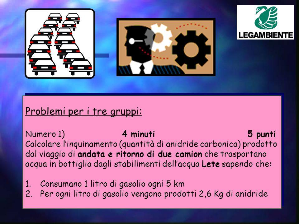 Problemi per i tre gruppi: Numero 1) 4 minuti 5 punti Calcolare linquinamento (quantità di anidride carbonica) prodotto dal viaggio di andata e ritorno di due camion che trasportano acqua in bottiglia dagli stabilimenti dellacqua Lete sapendo che: 1.Consumano 1 litro di gasolio ogni 5 km 2.Per ogni litro di gasolio vengono prodotti 2,6 Kg di anidride Problemi per i tre gruppi: Numero 1) 4 minuti 5 punti Calcolare linquinamento (quantità di anidride carbonica) prodotto dal viaggio di andata e ritorno di due camion che trasportano acqua in bottiglia dagli stabilimenti dellacqua Lete sapendo che: 1.Consumano 1 litro di gasolio ogni 5 km 2.Per ogni litro di gasolio vengono prodotti 2,6 Kg di anidride