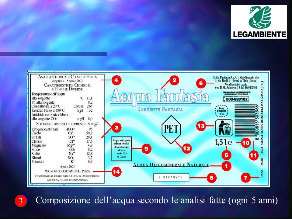 3 3 Composizione dellacqua secondo le analisi fatte (ogni 5 anni)