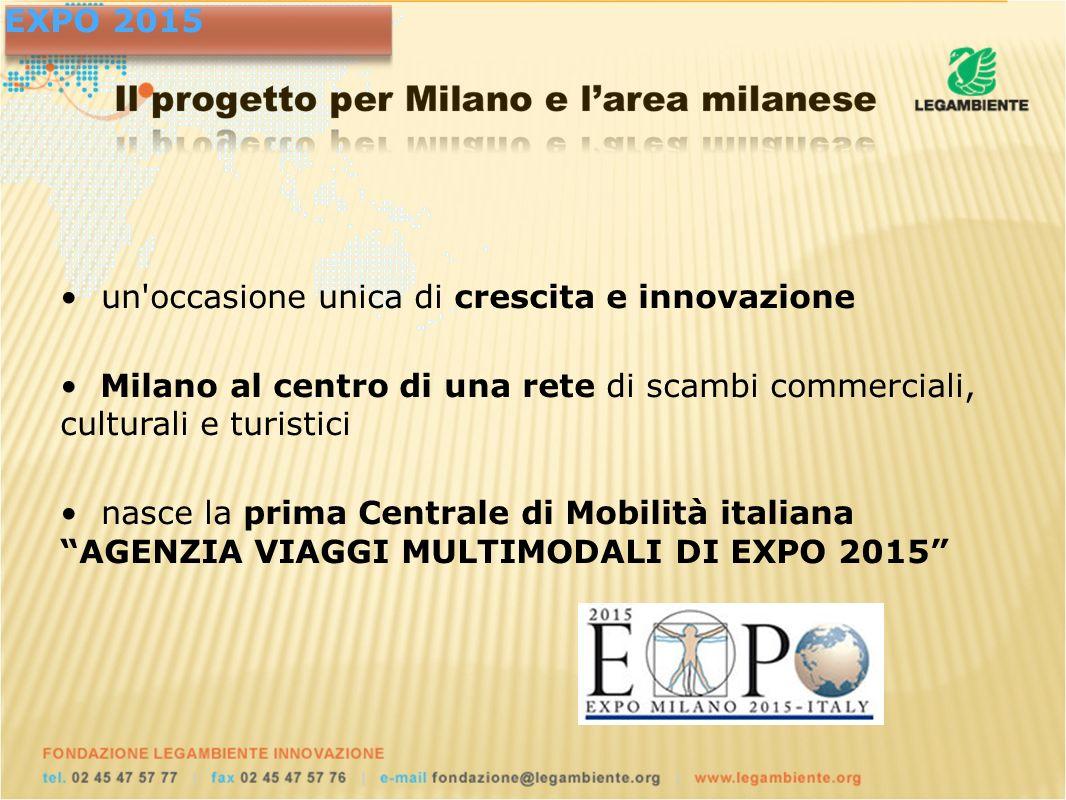 un occasione unica di crescita e innovazione Milano al centro di una rete di scambi commerciali, culturali e turistici nasce la prima Centrale di Mobilità italiana AGENZIA VIAGGI MULTIMODALI DI EXPO 2015 EXPO 2015