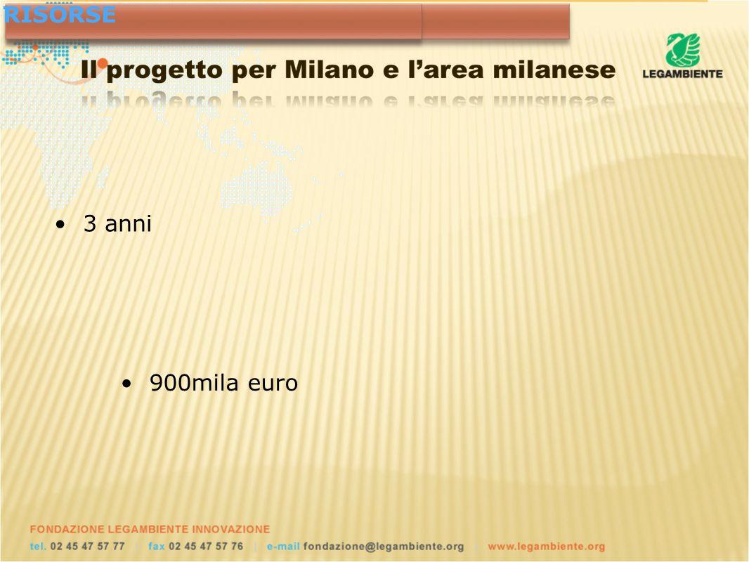 TEMPI DI REALIZZAZIONE 3 anni RISORSE 900mila euro