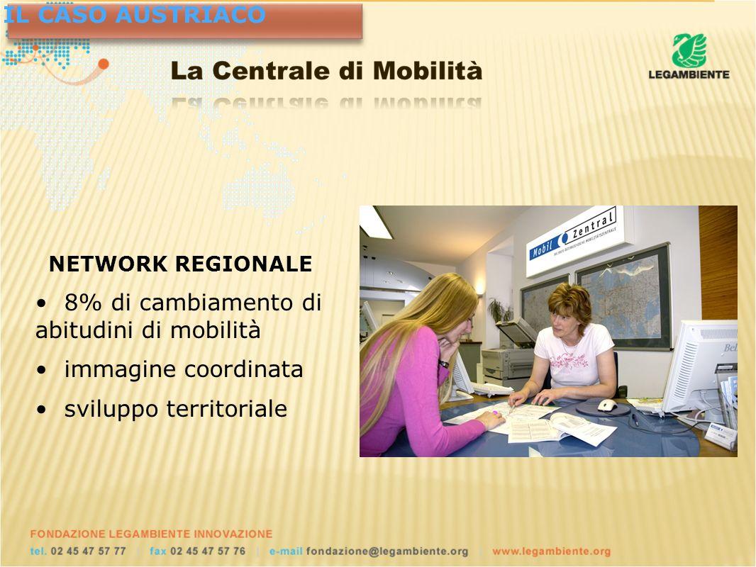 NETWORK REGIONALE 8% di cambiamento di abitudini di mobilità immagine coordinata sviluppo territoriale IL CASO AUSTRIACO