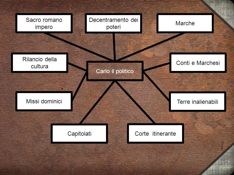 Carlo il politico Conti e Marchesi Marche Decentramento dei poteri Sacro romano impero Capitolati Corte itinerante Terre inalienabili Missi dominici R