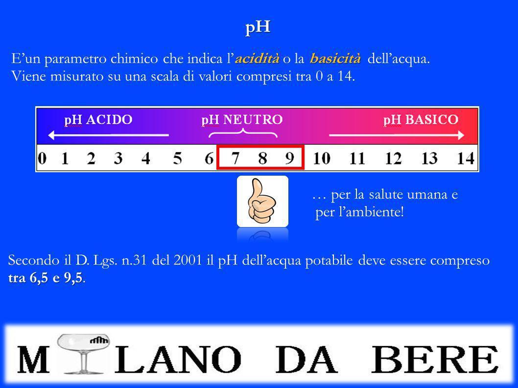 pH aciditàbasicità Eun parametro chimico che indica lacidità o la basicità dellacqua. Viene misurato su una scala di valori compresi tra 0 a 14. Secon