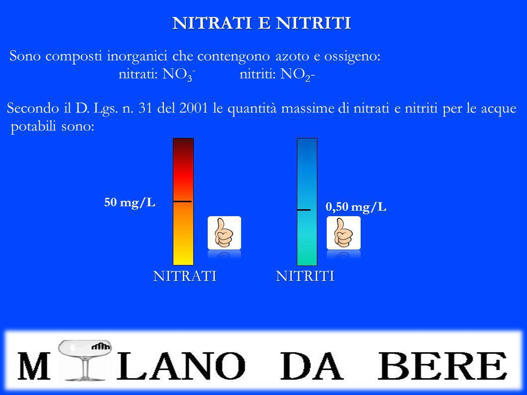 NITRATI E NITRITI Sono composti inorganici che contengono azoto e ossigeno: nitrati: NO 3 - nitriti: NO 2 - Secondo il D. Lgs. n. 31 del 2001 le quant