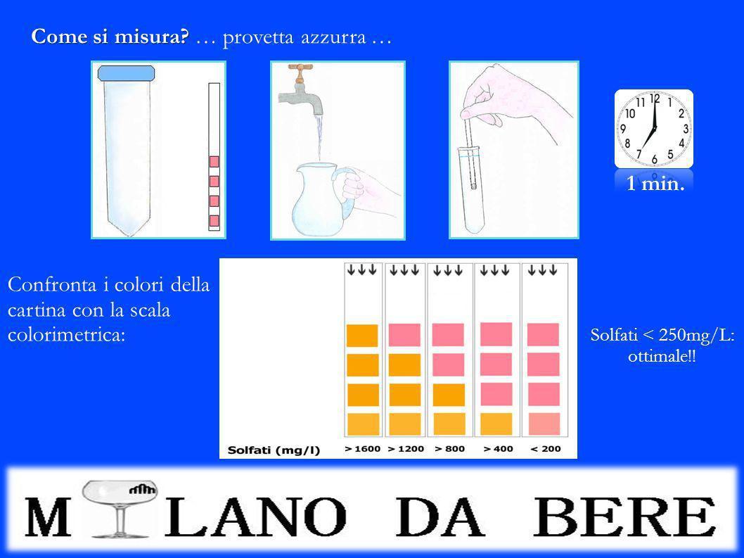 Come si misura? Come si misura? … provetta azzurra … 1 min. Confronta i colori della cartina con la scala colorimetrica: Solfati < 250mg/L: ottimale!!
