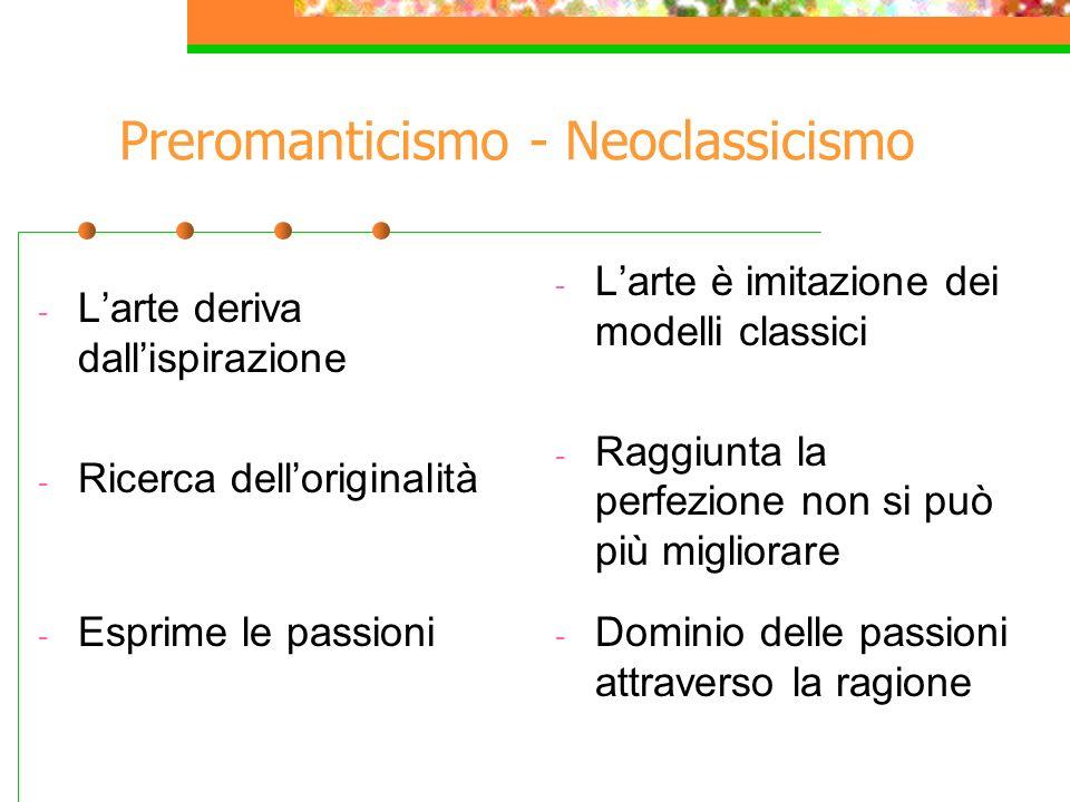 Preromanticismo - Neoclassicismo - Larte deriva dallispirazione - Ricerca delloriginalità - Esprime le passioni - Larte è imitazione dei modelli class