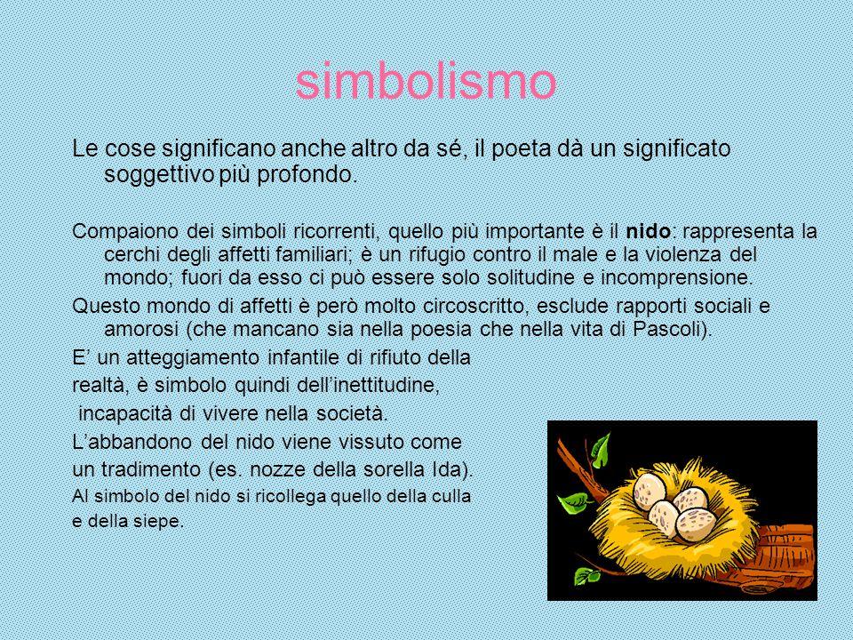 simbolismo Le cose significano anche altro da sé, il poeta dà un significato soggettivo più profondo. Compaiono dei simboli ricorrenti, quello più imp