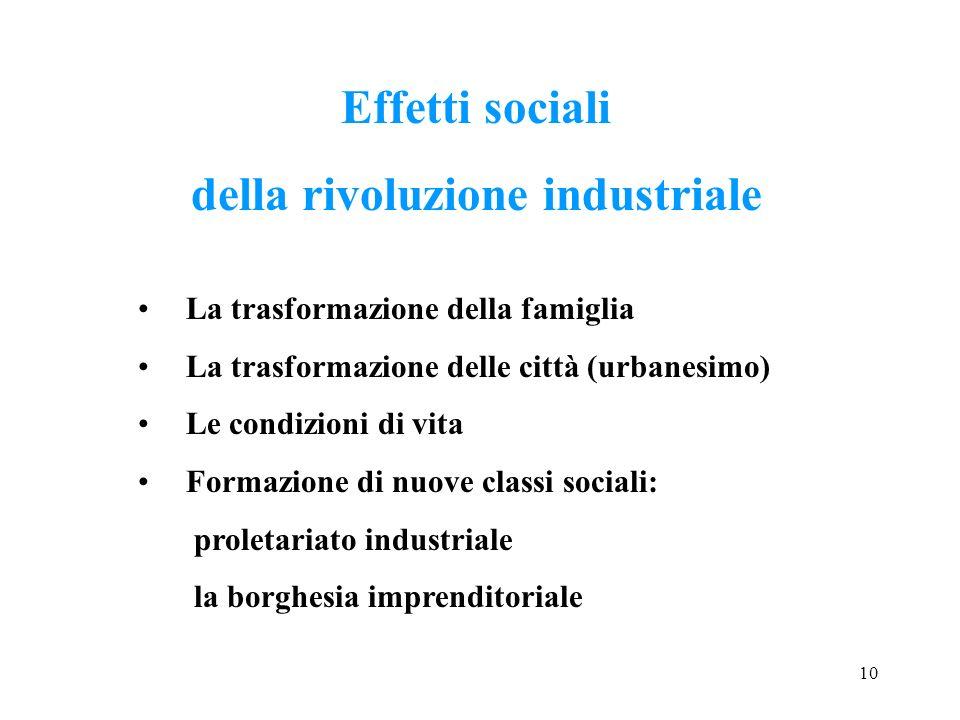 10 Effetti sociali della rivoluzione industriale La trasformazione della famiglia La trasformazione delle città (urbanesimo) Le condizioni di vita For