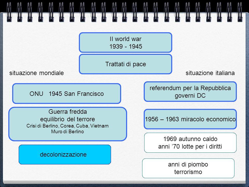 ONU 1945 San Francisco Trattati di pace Guerra fredda equilibrio del terrore Crisi di Berlino, Corea, Cuba, Vietnam Muro di Berlino II world war 1939