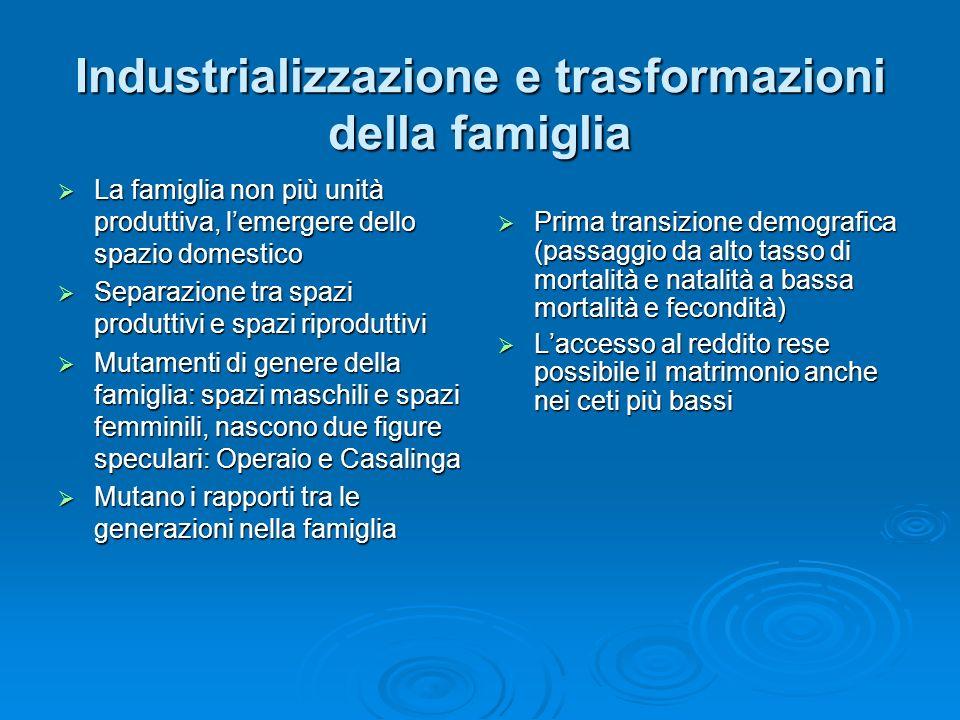 Industrializzazione e trasformazioni della famiglia La famiglia non più unità produttiva, lemergere dello spazio domestico La famiglia non più unità p