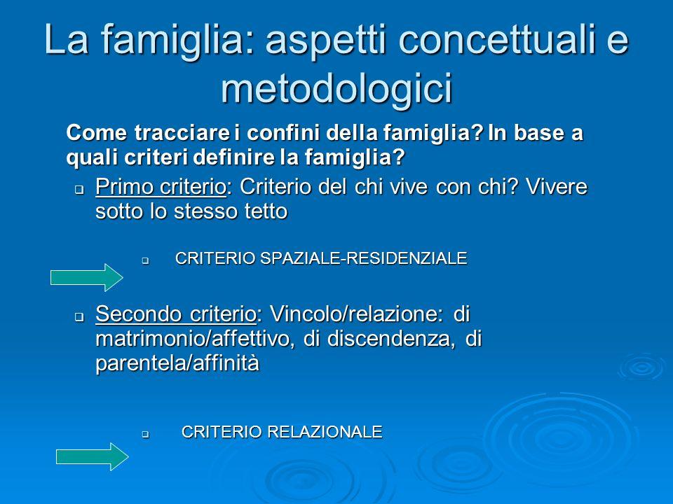La famiglia: aspetti concettuali e metodologici Come tracciare i confini della famiglia? In base a quali criteri definire la famiglia? Primo criterio: