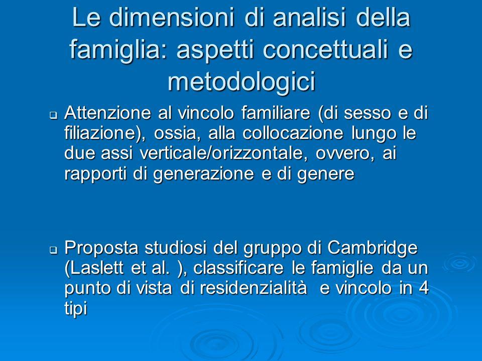 Le dimensioni di analisi della famiglia: aspetti concettuali e metodologici Attenzione al vincolo familiare (di sesso e di filiazione), ossia, alla co