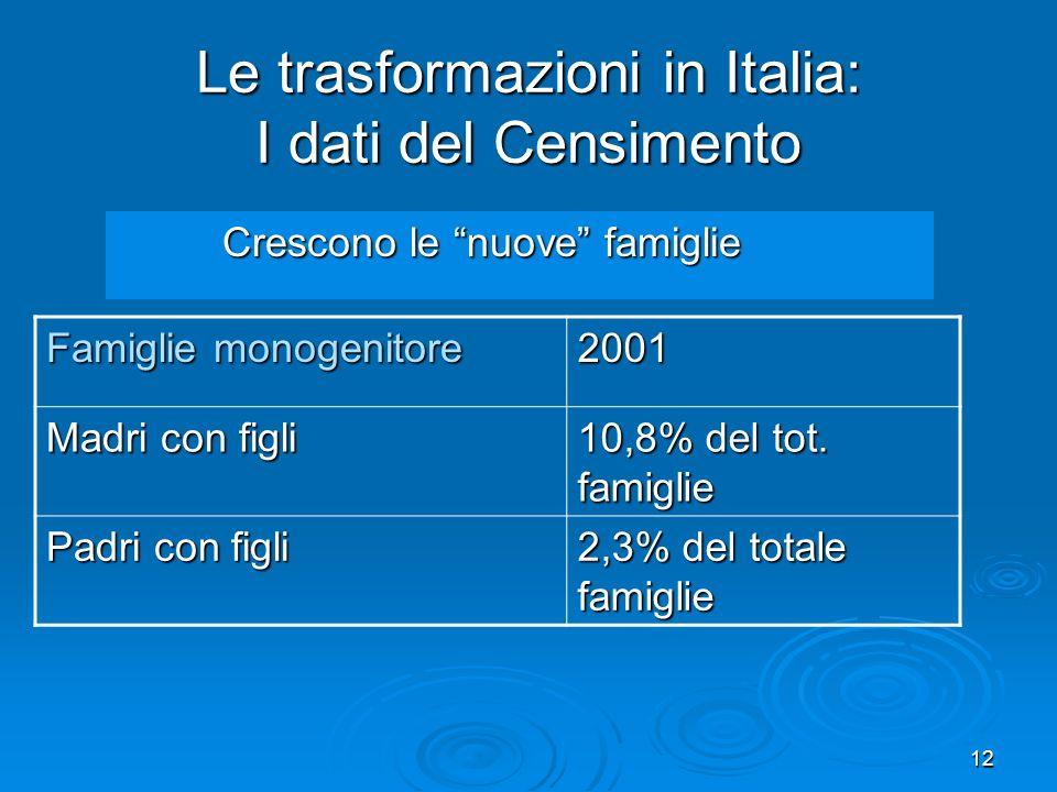 12 Le trasformazioni in Italia: I dati del Censimento Crescono le nuove famiglie Famiglie monogenitore 2001 Madri con figli 10,8% del tot.