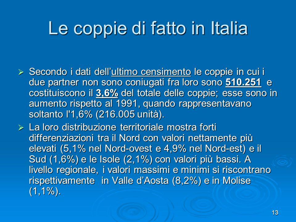 13 Le coppie di fatto in Italia Secondo i dati dellultimo censimento le coppie in cui i due partner non sono coniugati fra loro sono 510.251 e costituiscono il 3,6% del totale delle coppie; esse sono in aumento rispetto al 1991, quando rappresentavano soltanto l 1,6% (216.005 unità).