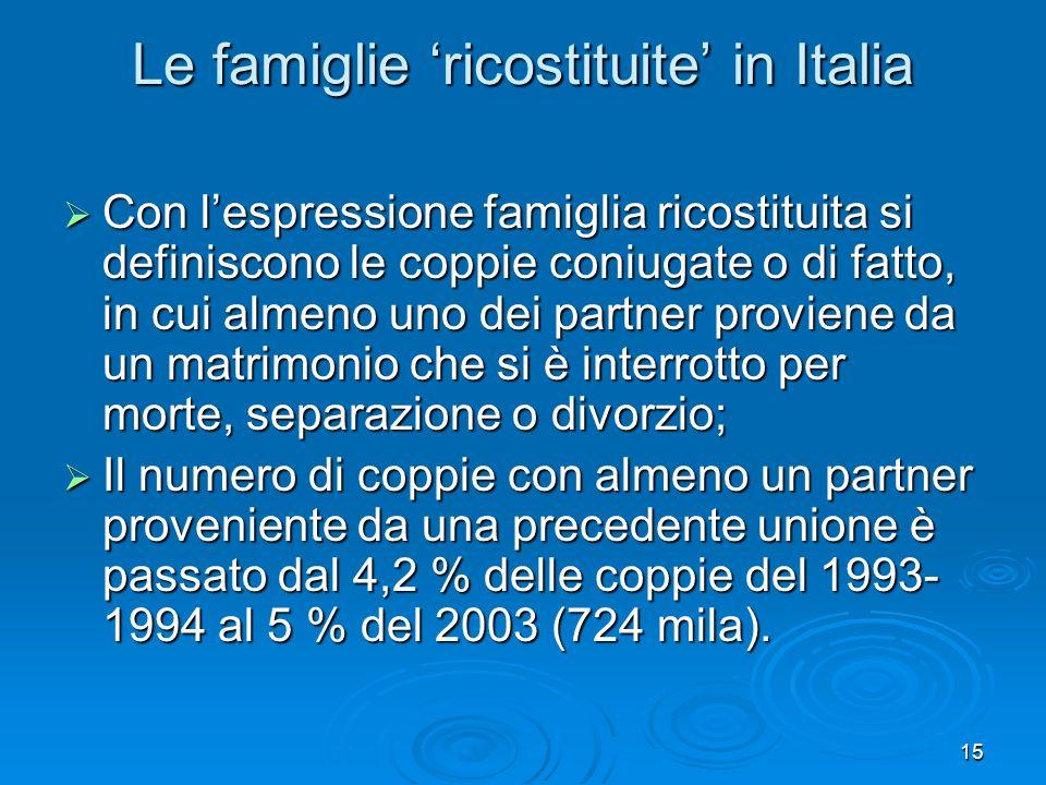 15 Le famiglie ricostituite in Italia Con lespressione famiglia ricostituita si definiscono le coppie coniugate o di fatto, in cui almeno uno dei part