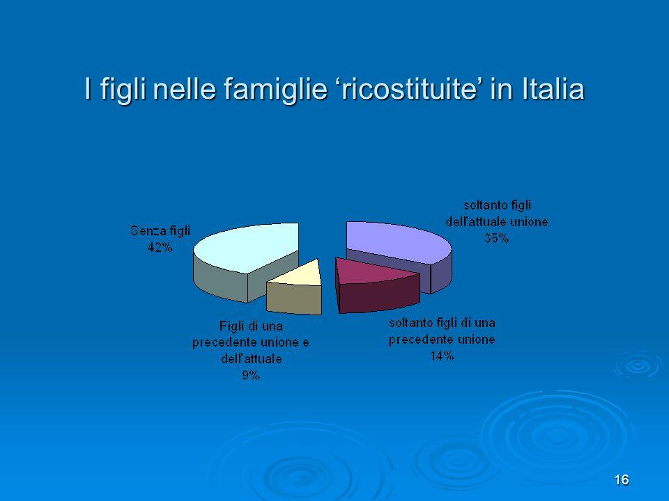 16 I figli nelle famiglie ricostituite in Italia