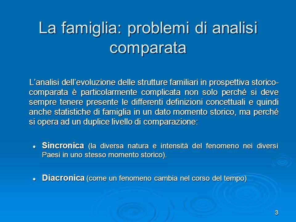 3 La famiglia: problemi di analisi comparata Lanalisi dellevoluzione delle strutture familiari in prospettiva storico- comparata è particolarmente com