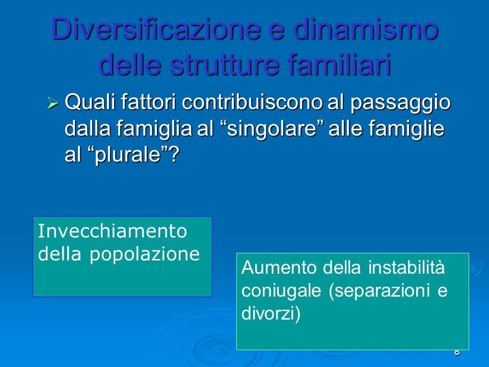 8 Diversificazione e dinamismo delle strutture familiari Quali fattori contribuiscono al passaggio dalla famiglia al singolare alle famiglie al plural