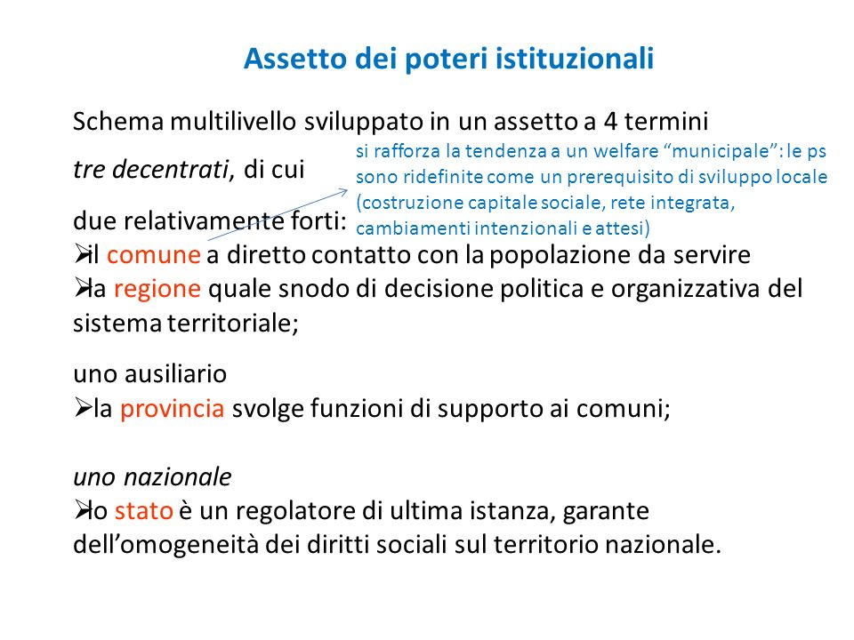Assetto dei poteri istituzionali Schema multilivello sviluppato in un assetto a 4 termini tre decentrati, di cui due relativamente forti: il comune a