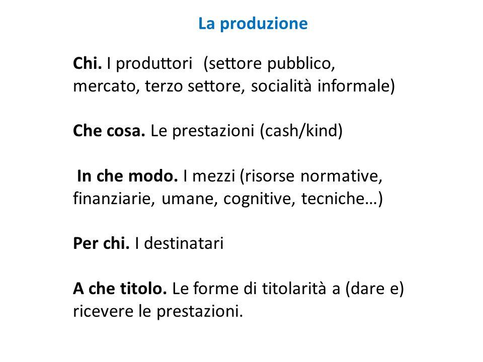 La produzione Chi. I produttori (settore pubblico, mercato, terzo settore, socialità informale) Che cosa. Le prestazioni (cash/kind) In che modo. I me