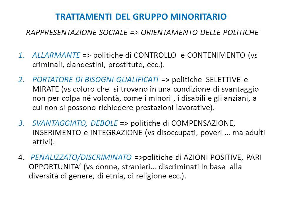 TRATTAMENTI DEL GRUPPO MINORITARIO RAPPRESENTAZIONE SOCIALE => ORIENTAMENTO DELLE POLITICHE 1.ALLARMANTE => politiche di CONTROLLO e CONTENIMENTO (vs