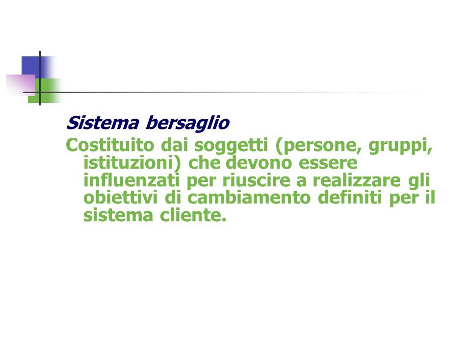 Sistema d azione Tutti i soggetti con cui l assistente sociale lavora per raggiungere gli obiettivi di cambiamento.