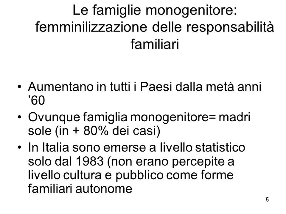 5 Le famiglie monogenitore: femminilizzazione delle responsabilità familiari Aumentano in tutti i Paesi dalla metà anni 60 Ovunque famiglia monogenito
