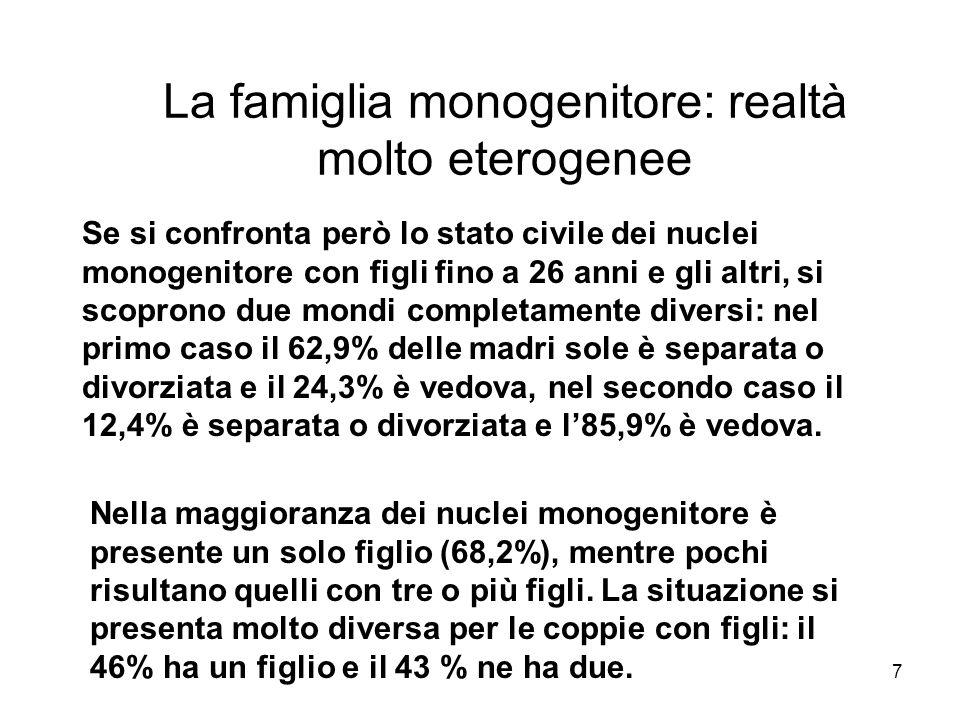 7 La famiglia monogenitore: realtà molto eterogenee Se si confronta però lo stato civile dei nuclei monogenitore con figli fino a 26 anni e gli altri,